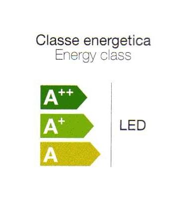 energy class table, lamps shop Progetto Luce