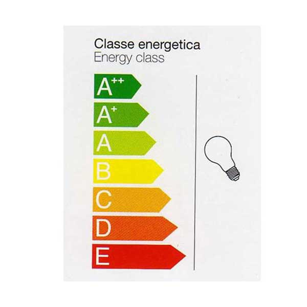 energy class table, lamps shop Progetto Luce
